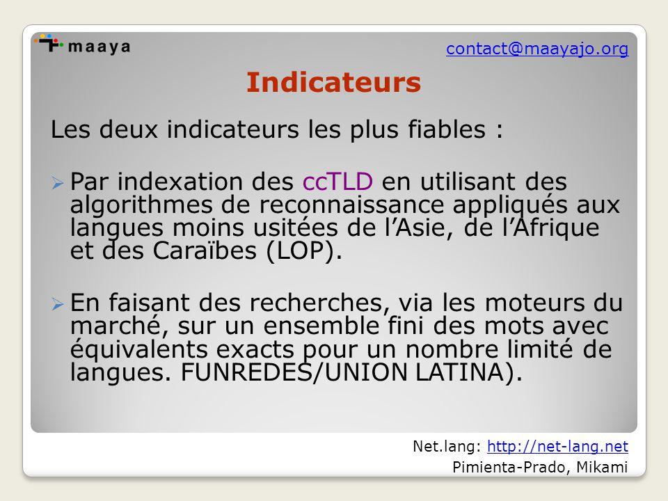 contact@maayajo.org Les deux indicateurs les plus fiables :  Par indexation des ccTLD en utilisant des algorithmes de reconnaissance appliqués aux langues moins usitées de l'Asie, de l'Afrique et des Caraïbes (LOP).
