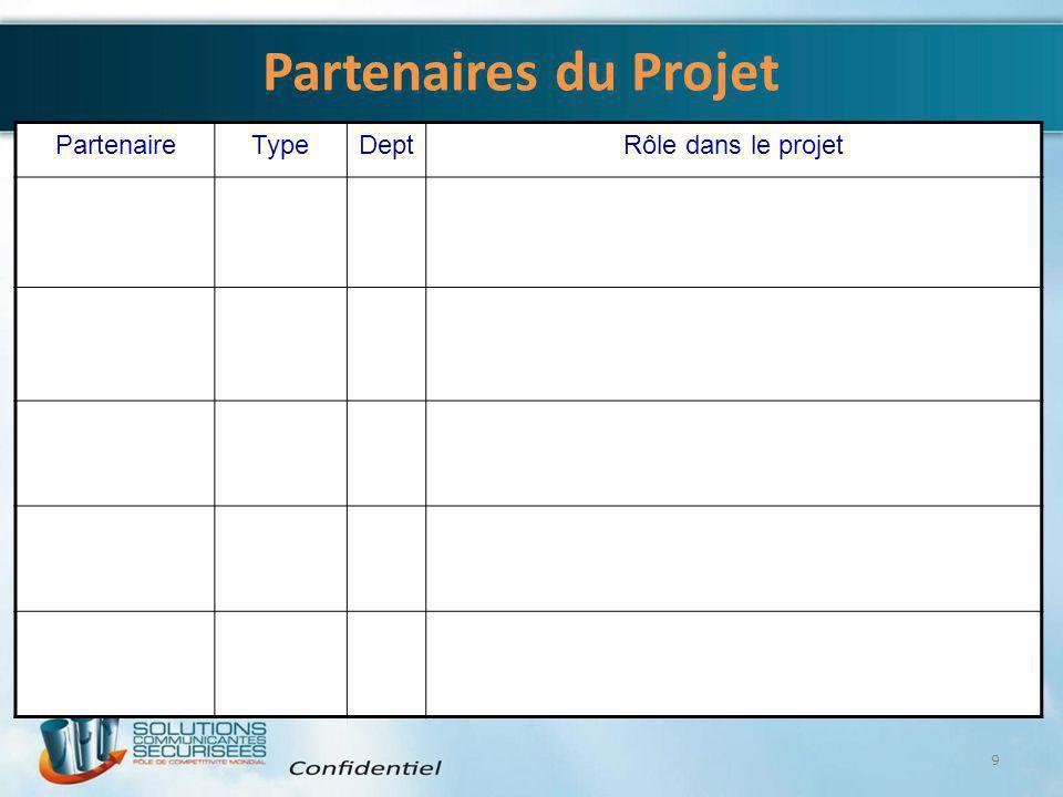 Partenaires du Projet PartenaireTypeDeptRôle dans le projet 9