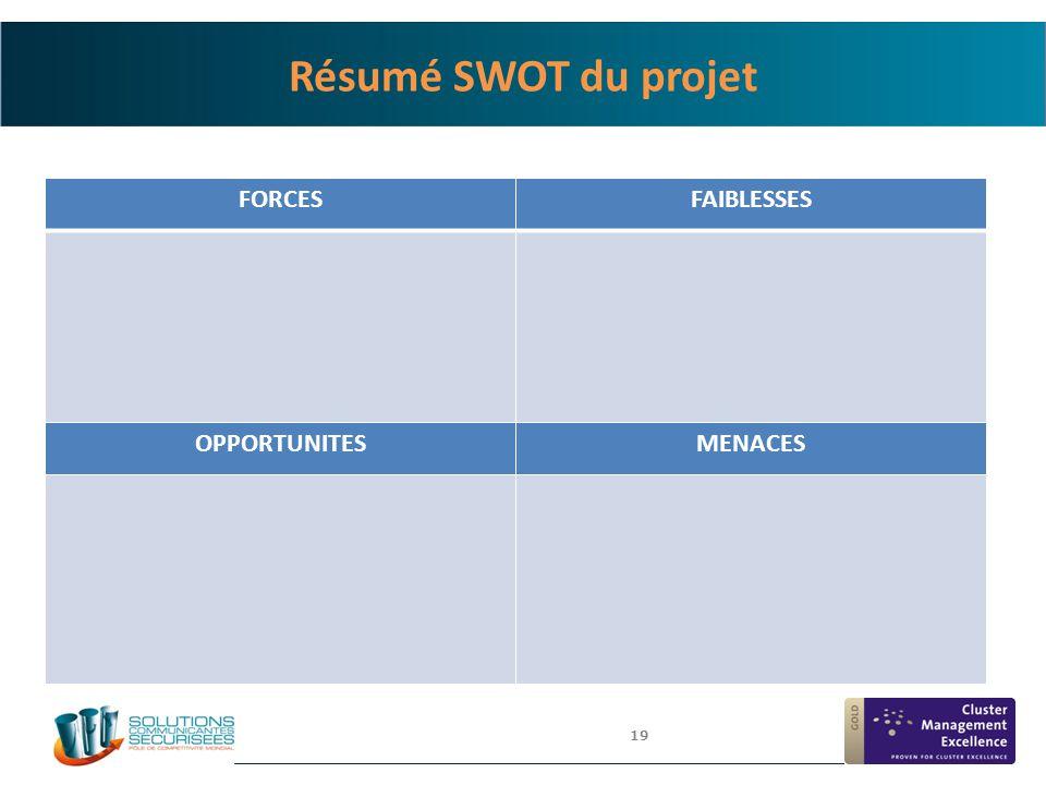 19 Résumé SWOT du projet FORCESFAIBLESSES OPPORTUNITESMENACES