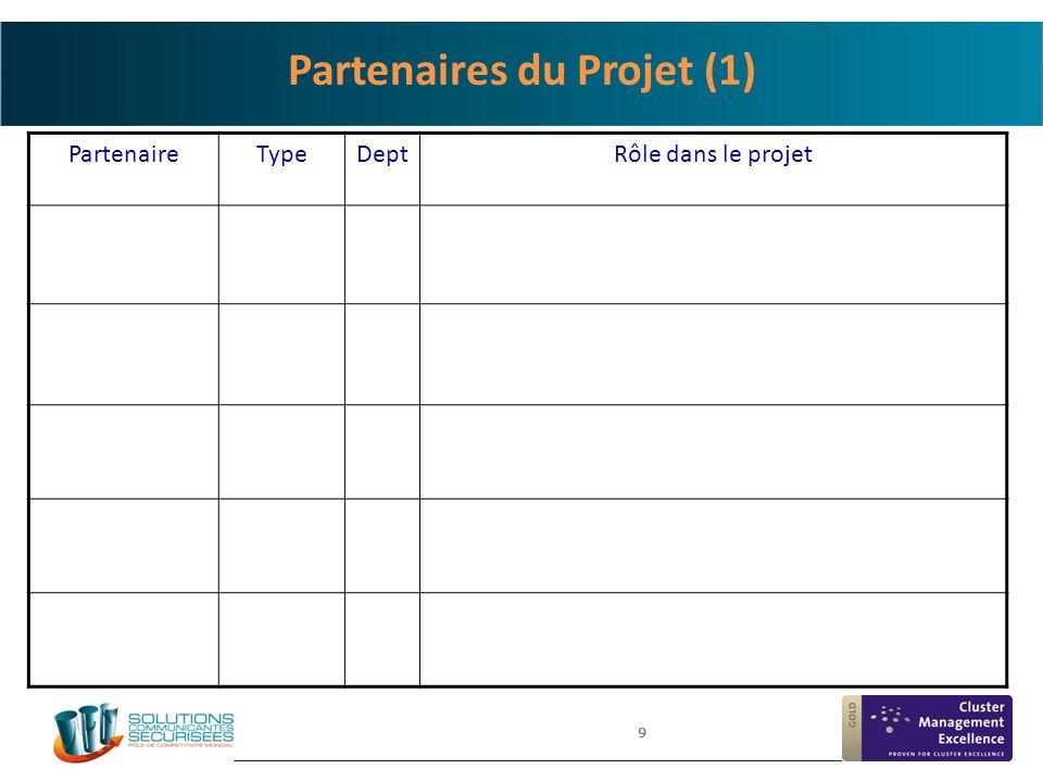 9 Partenaires du Projet (1) PartenaireTypeDeptRôle dans le projet