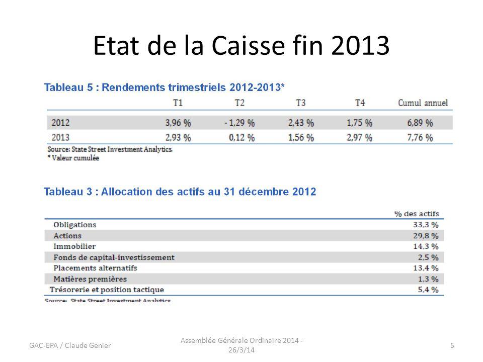 Etat de la Caisse fin 2013 GAC-EPA / Claude Genier Assemblée Générale Ordinaire 2014 - 26/3/14 5