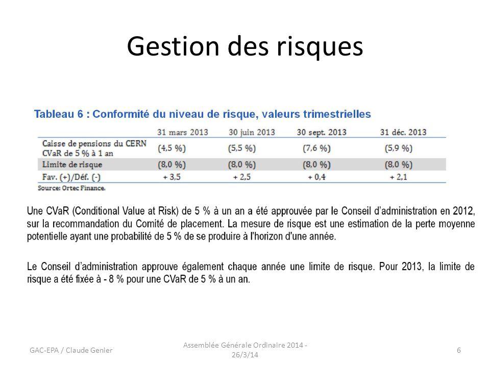 Gestion des risques GAC-EPA / Claude Genier Assemblée Générale Ordinaire 2014 - 26/3/14 6