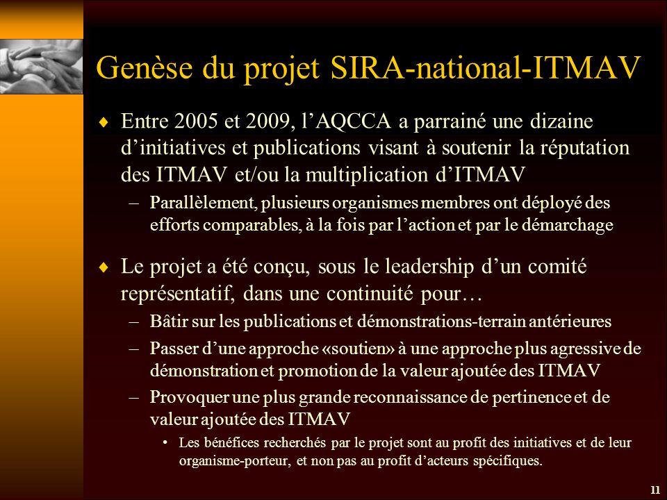 Genèse du projet SIRA-national-ITMAV  Entre 2005 et 2009, l'AQCCA a parrainé une dizaine d'initiatives et publications visant à soutenir la réputation des ITMAV et/ou la multiplication d'ITMAV –Parallèlement, plusieurs organismes membres ont déployé des efforts comparables, à la fois par l'action et par le démarchage  Le projet a été conçu, sous le leadership d'un comité représentatif, dans une continuité pour… –Bâtir sur les publications et démonstrations-terrain antérieures –Passer d'une approche «soutien» à une approche plus agressive de démonstration et promotion de la valeur ajoutée des ITMAV –Provoquer une plus grande reconnaissance de pertinence et de valeur ajoutée des ITMAV Les bénéfices recherchés par le projet sont au profit des initiatives et de leur organisme-porteur, et non pas au profit d'acteurs spécifiques.