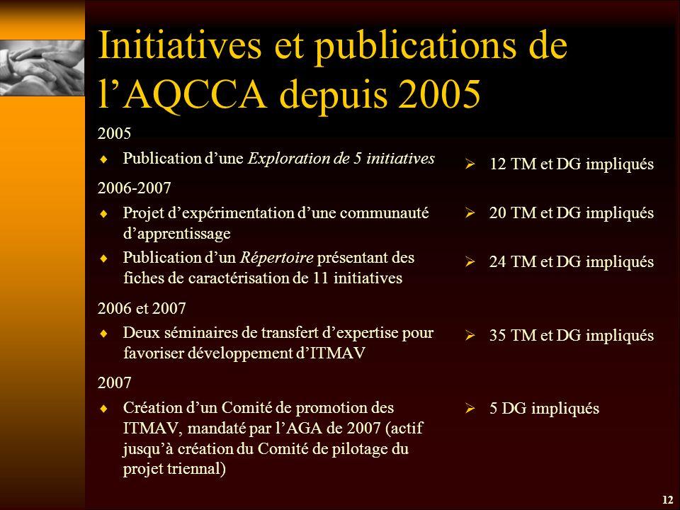 Initiatives et publications de l'AQCCA depuis 2005 2005  Publication d'une Exploration de 5 initiatives 2006-2007  Projet d'expérimentation d'une communauté d'apprentissage  Publication d'un Répertoire présentant des fiches de caractérisation de 11 initiatives 2006 et 2007  Deux séminaires de transfert d'expertise pour favoriser développement d'ITMAV 2007  Création d'un Comité de promotion des ITMAV, mandaté par l'AGA de 2007 (actif jusqu'à création du Comité de pilotage du projet triennal) 12  12 TM et DG impliqués  20 TM et DG impliqués  24 TM et DG impliqués  35 TM et DG impliqués  5 DG impliqués