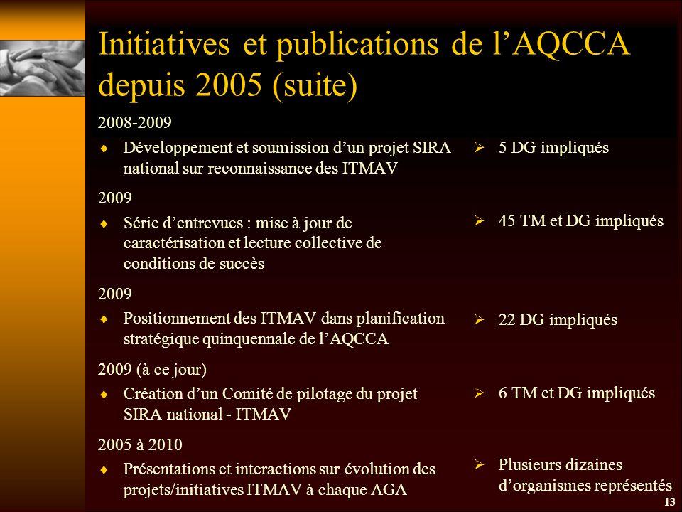 Initiatives et publications de l'AQCCA depuis 2005 (suite) 2008-2009  Développement et soumission d'un projet SIRA national sur reconnaissance des ITMAV 2009  Série d'entrevues : mise à jour de caractérisation et lecture collective de conditions de succès 2009  Positionnement des ITMAV dans planification stratégique quinquennale de l'AQCCA 2009 (à ce jour)  Création d'un Comité de pilotage du projet SIRA national - ITMAV 2005 à 2010  Présentations et interactions sur évolution des projets/initiatives ITMAV à chaque AGA 13  5 DG impliqués  45 TM et DG impliqués  22 DG impliqués  6 TM et DG impliqués  Plusieurs dizaines d'organismes représentés