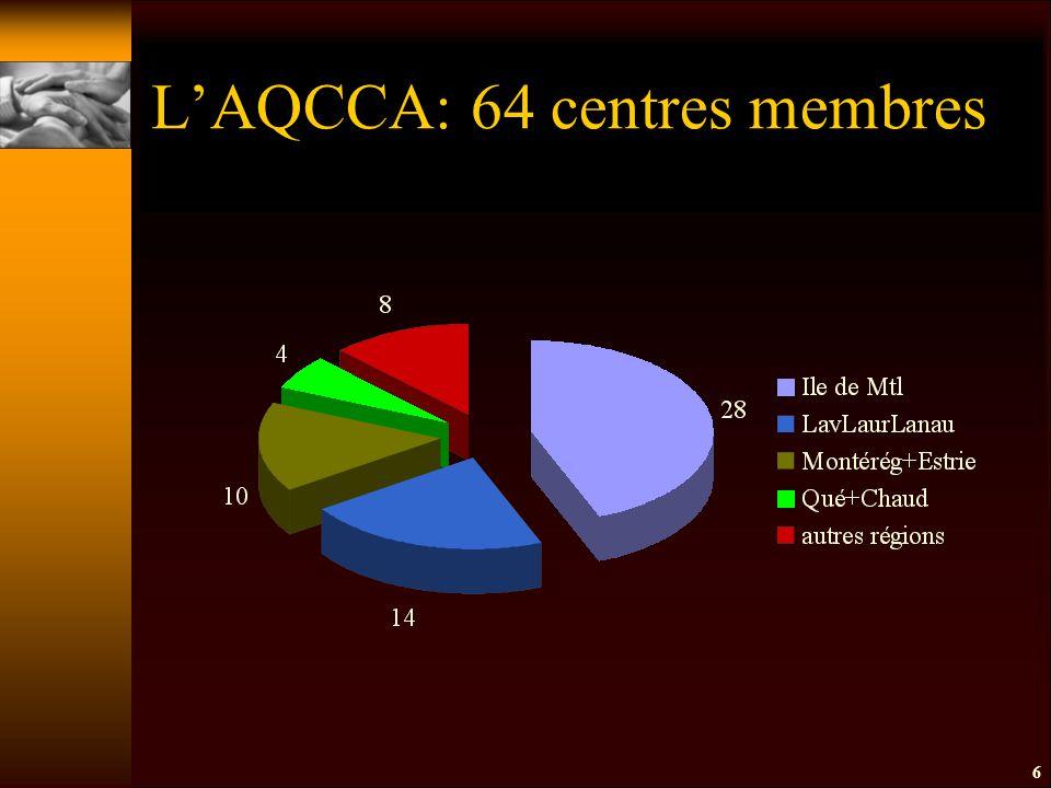 6 L'AQCCA: 64 centres membres