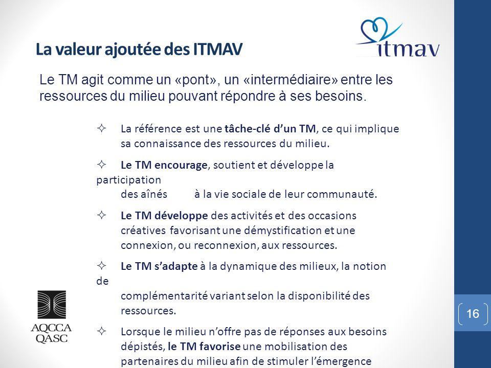 16 La valeur ajoutée des ITMAV Le TM agit comme un «pont», un «intermédiaire» entre les ressources du milieu pouvant répondre à ses besoins.  La réfé