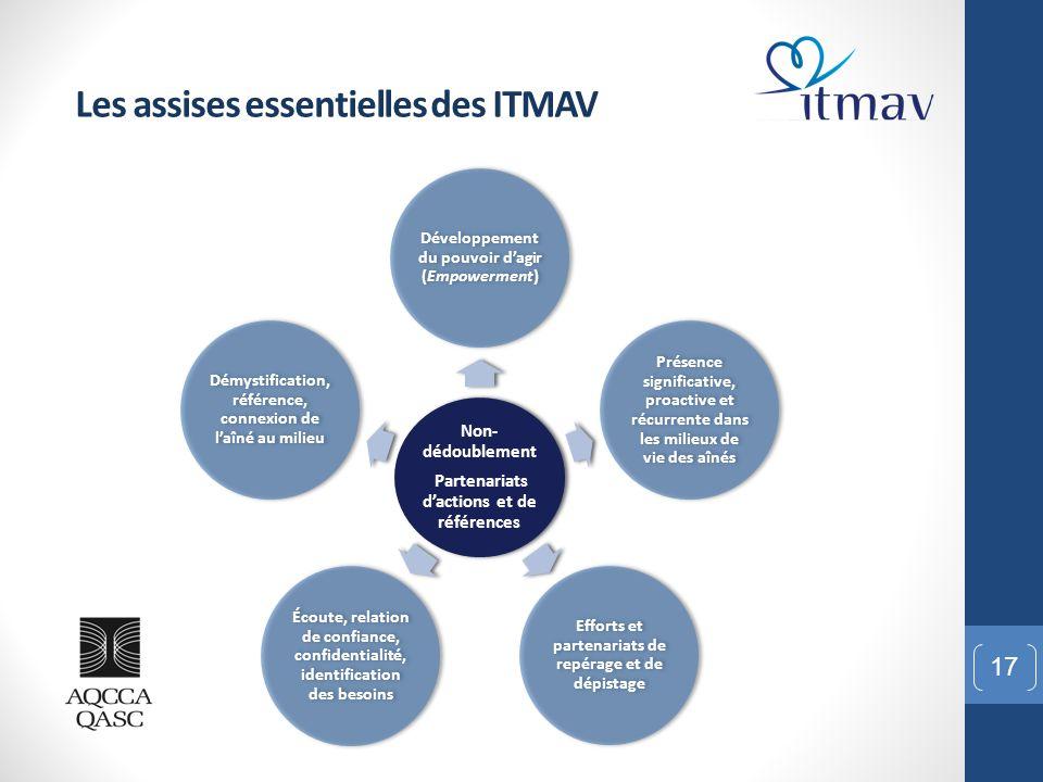17 Les assises essentielles des ITMAV Non- dédoublement Partenariats d'actions et de références Développement du pouvoir d'agir (Empowerment) Présence