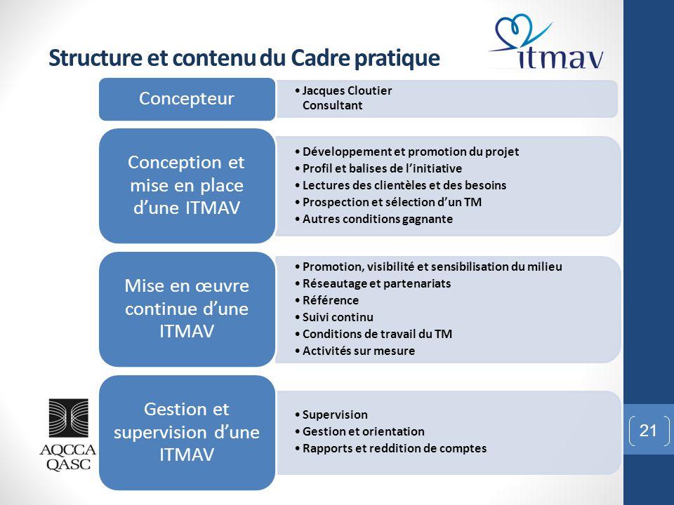 Jacques Cloutier Consultant Concepteur Développement et promotion du projet Profil et balises de l'initiative Lectures des clientèles et des besoins P