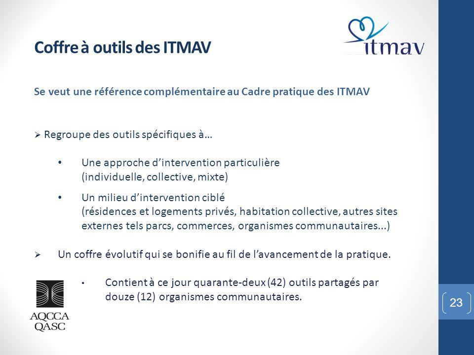 23 Coffre à outils des ITMAV Se veut une référence complémentaire au Cadre pratique des ITMAV  Regroupe des outils spécifiques à… Une approche d'inte