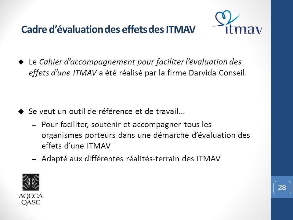 28 Cadre d'évaluation des effets des ITMAV  Le Cahier d'accompagnement pour faciliter l'évaluation des effets d'une ITMAV a été réalisé par la firme