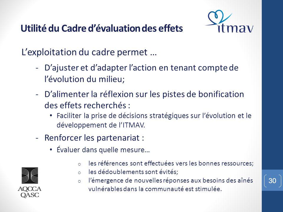 30 Utilité du Cadre d'évaluation des effets L'exploitation du cadre permet … -D'ajuster et d'adapter l'action en tenant compte de l'évolution du milie