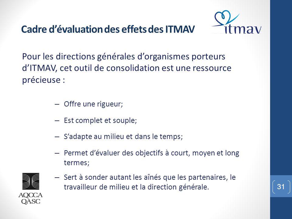 31 Cadre d'évaluation des effets des ITMAV Pour les directions générales d'organismes porteurs d'ITMAV, cet outil de consolidation est une ressource p
