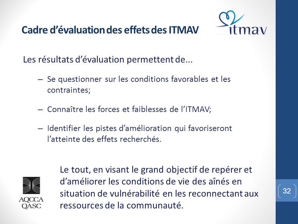 32 Cadre d'évaluation des effets des ITMAV Les résultats d'évaluation permettent de... – Se questionner sur les conditions favorables et les contraint