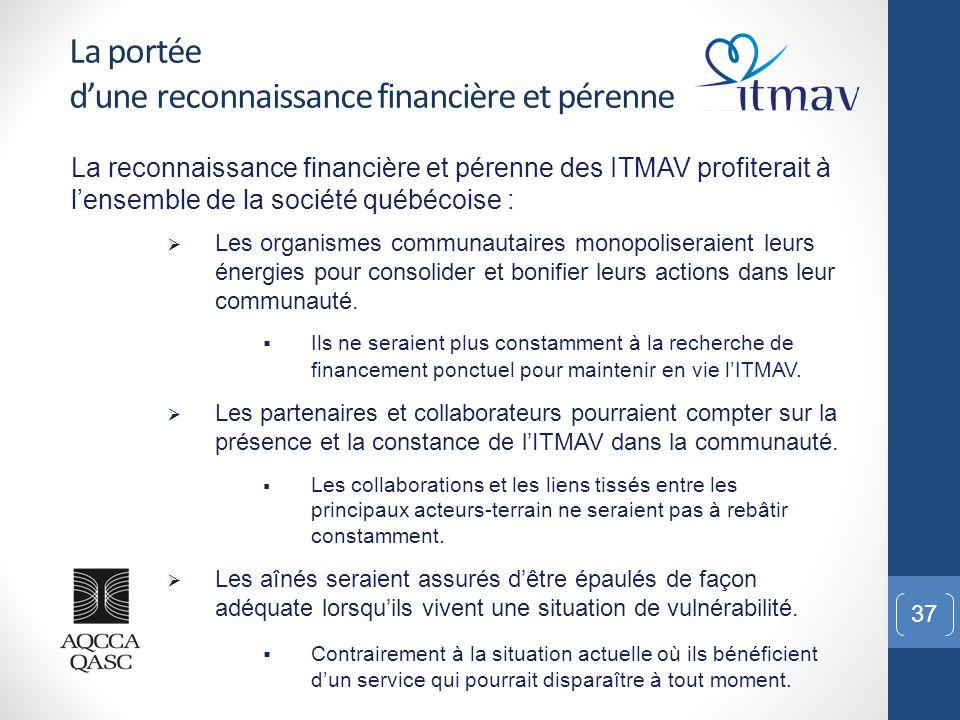37 La portée d'une reconnaissance financière et pérenne La reconnaissance financière et pérenne des ITMAV profiterait à l'ensemble de la société québé