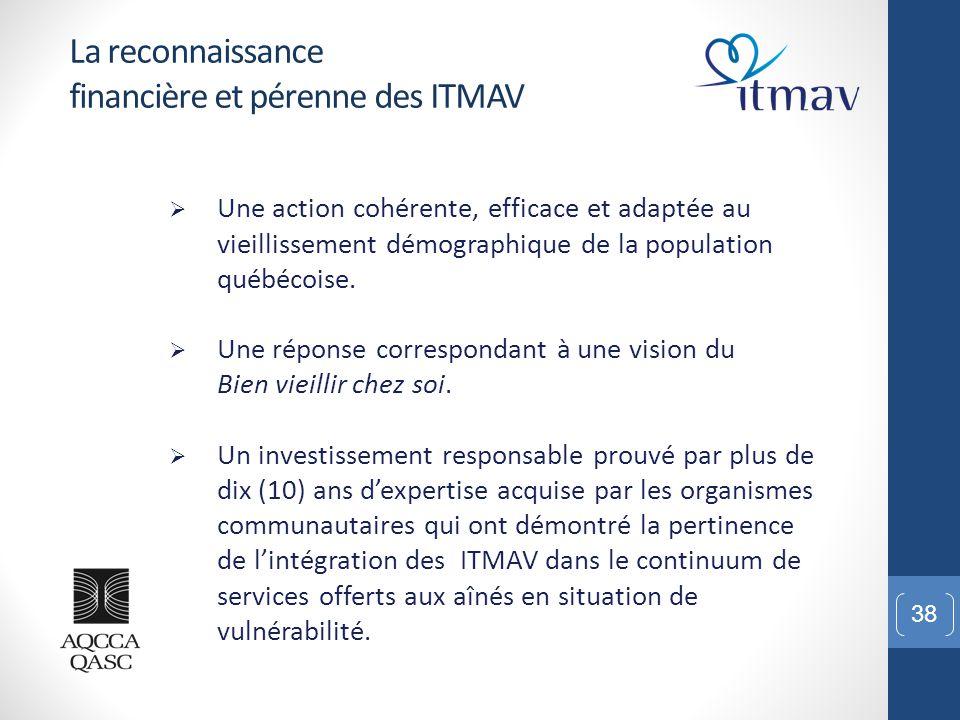 38 La reconnaissance financière et pérenne des ITMAV  Une action cohérente, efficace et adaptée au vieillissement démographique de la population québ