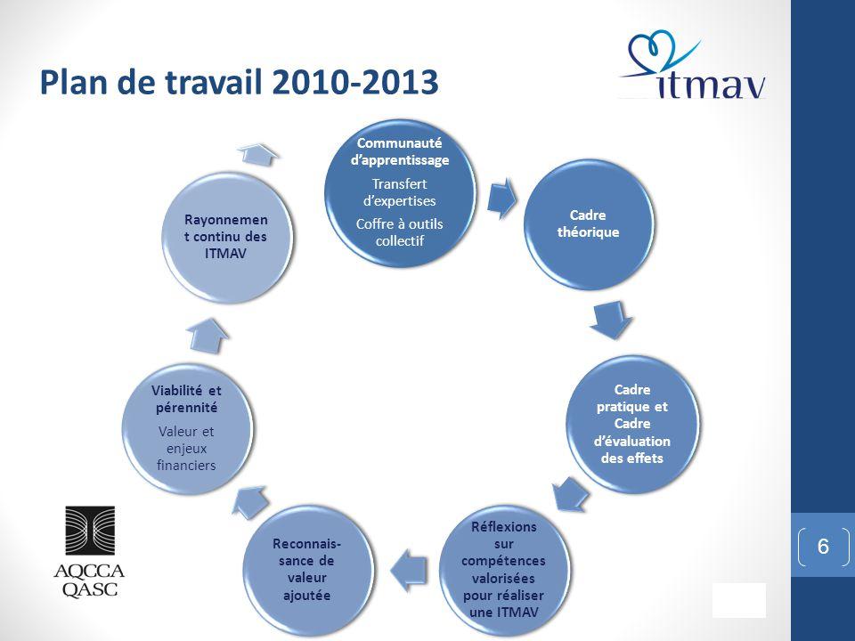 Cadre d'évaluation des effets d'une ITMAV 27 Association québécoise des centres communautaires pour aînés Avril 2013