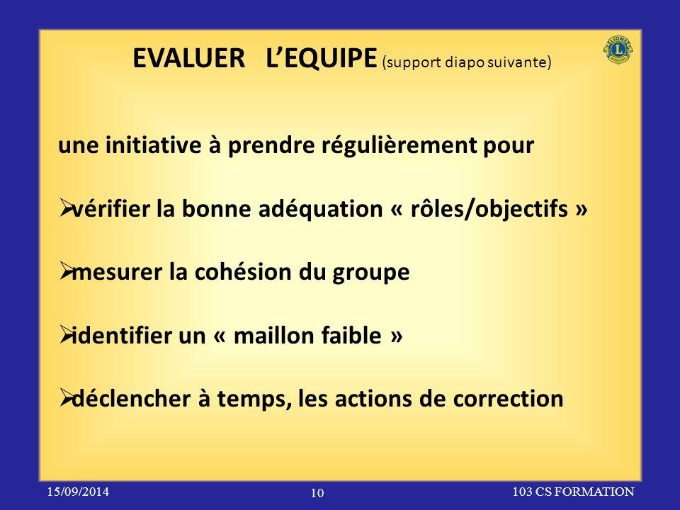 15/09/2014103 CS FORMATION 10 EVALUER L'EQUIPE (support diapo suivante) une initiative à prendre régulièrement pour  vérifier la bonne adéquation « r