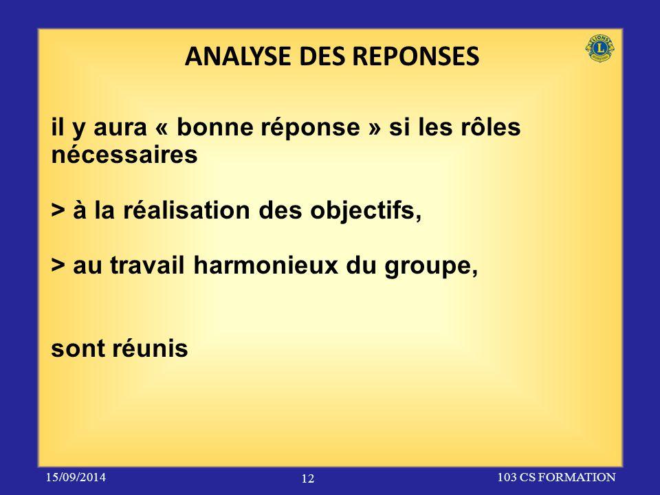 il y aura « bonne réponse » si les rôles nécessaires > à la réalisation des objectifs, > au travail harmonieux du groupe, sont réunis 15/09/2014103 CS