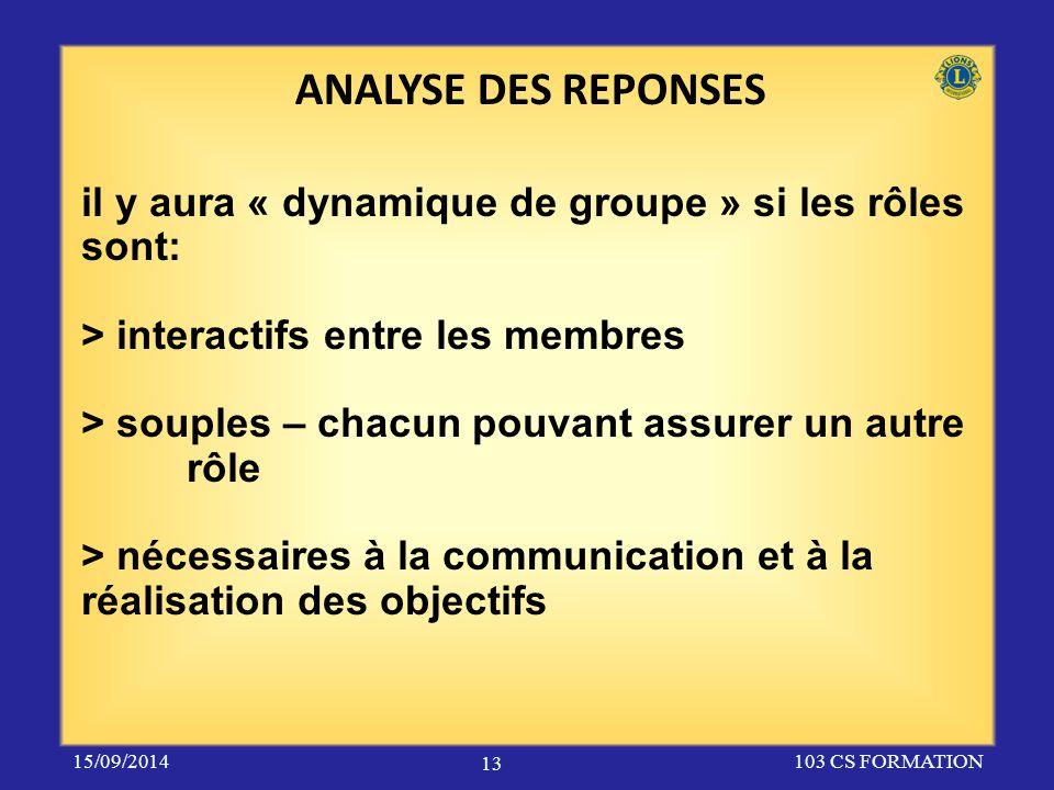 il y aura « dynamique de groupe » si les rôles sont: > interactifs entre les membres > souples – chacun pouvant assurer un autre rôle > nécessaires à