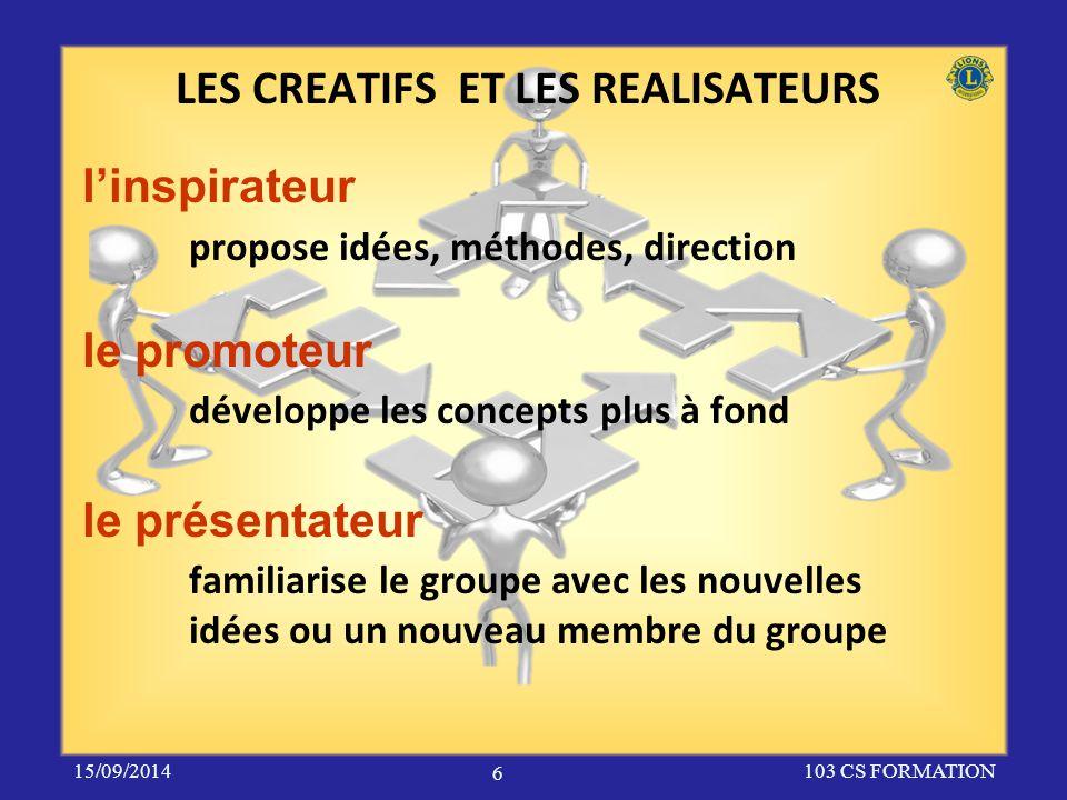 l'inspirateur propose idées, méthodes, direction le promoteur développe les concepts plus à fond le présentateur familiarise le groupe avec les nouvel