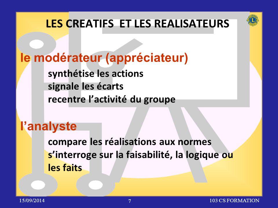 le modérateur (appréciateur) synthétise les actions signale les écarts recentre l'activité du groupe l'analyste compare les réalisations aux normes s'