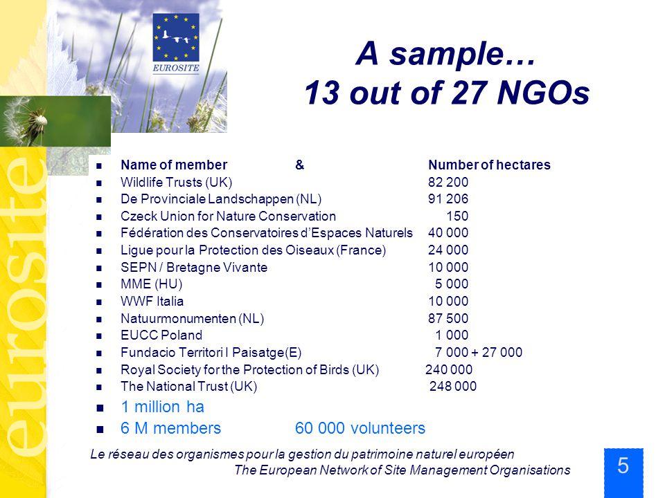 5 Le réseau des organismes pour la gestion du patrimoine naturel européen The European Network of Site Management Organisations A sample… 13 out of 27
