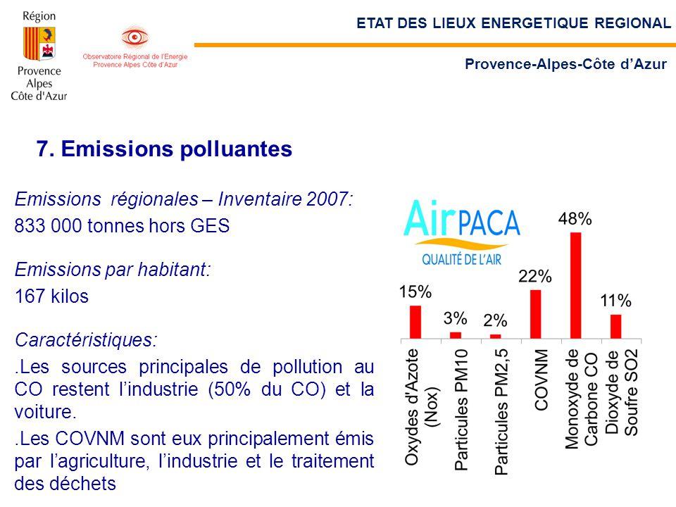 Emissions régionales – Inventaire 2007: 833 000 tonnes hors GES Emissions par habitant: 167 kilos Caractéristiques:.Les sources principales de polluti
