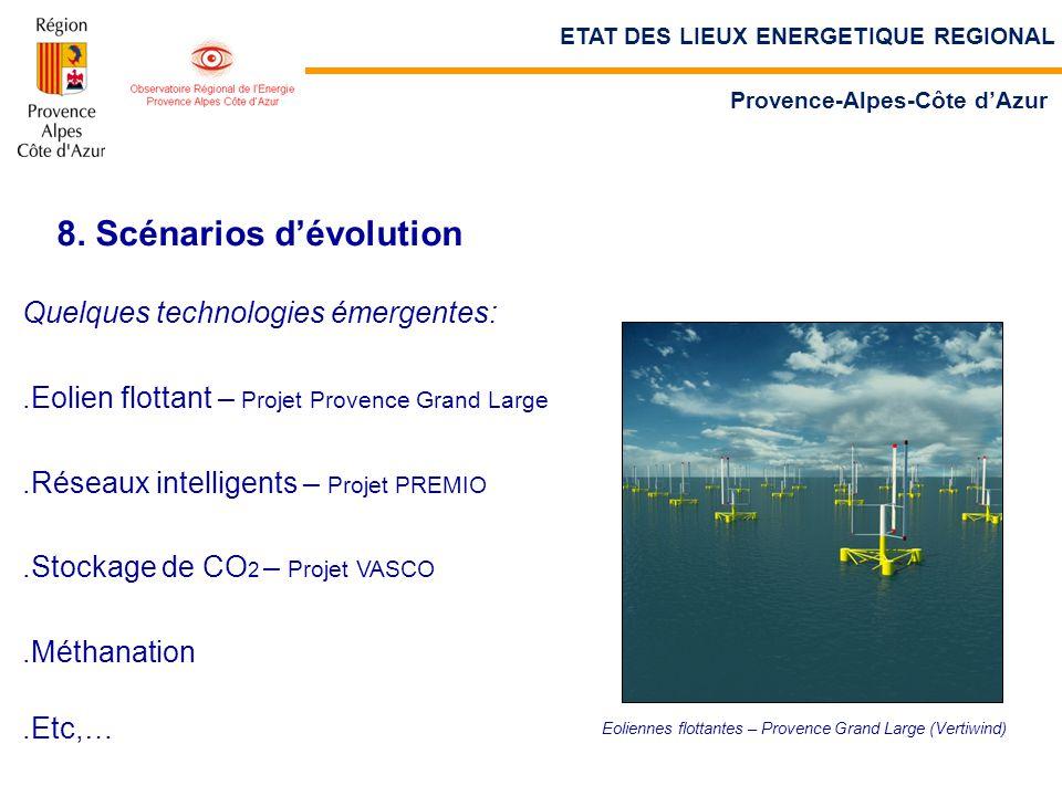 ETAT DES LIEUX ENERGETIQUE REGIONAL Provence-Alpes-Côte d'Azur 8. Scénarios d'évolution Quelques technologies émergentes:.Eolien flottant – Projet Pro