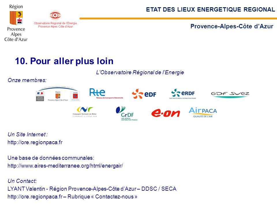 10. Pour aller plus loin L'Observatoire Régional de l'Energie Onze membres: Un Site Internet : http://ore.regionpaca.fr Une base de données communales