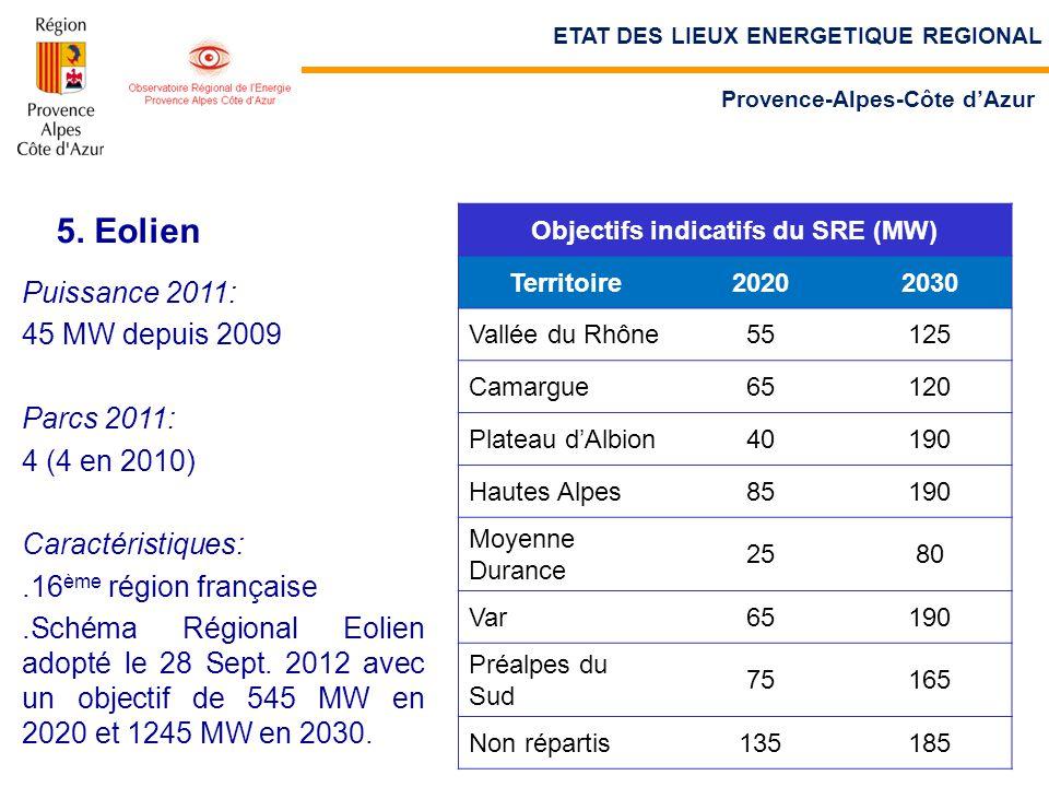 5. Eolien Puissance 2011: 45 MW depuis 2009 Parcs 2011: 4 (4 en 2010) Caractéristiques:.16 ème région française.Schéma Régional Eolien adopté le 28 Se