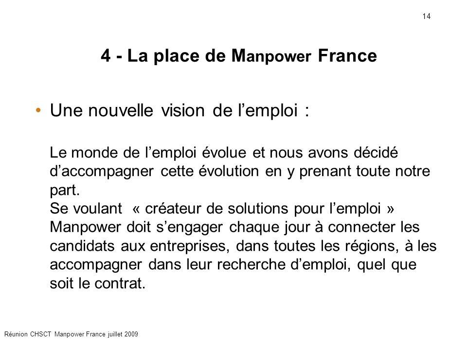 14 Réunion CHSCT Manpower France juillet 2009 4 - La place de M anpower France Une nouvelle vision de l'emploi : Le monde de l'emploi évolue et nous a