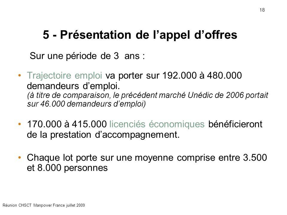 18 Réunion CHSCT Manpower France juillet 2009 5 - Présentation de l'appel d'offres Trajectoire emploi va porter sur 192.000 à 480.000 demandeurs d'emp