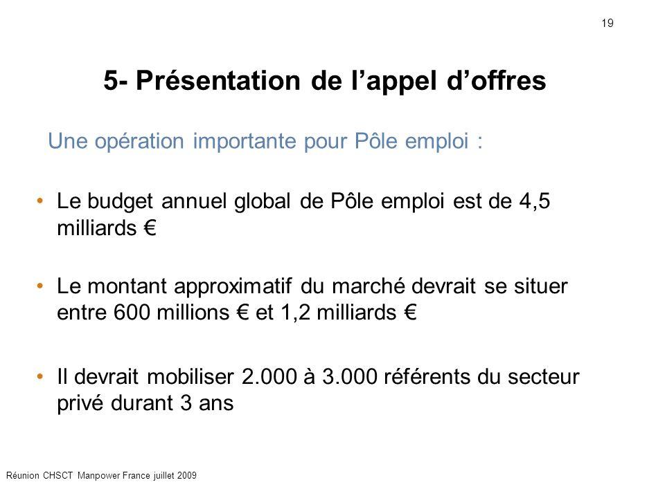 19 Réunion CHSCT Manpower France juillet 2009 5- Présentation de l'appel d'offres Le budget annuel global de Pôle emploi est de 4,5 milliards € Le montant approximatif du marché devrait se situer entre 600 millions € et 1,2 milliards € Il devrait mobiliser 2.000 à 3.000 référents du secteur privé durant 3 ans Une opération importante pour Pôle emploi :