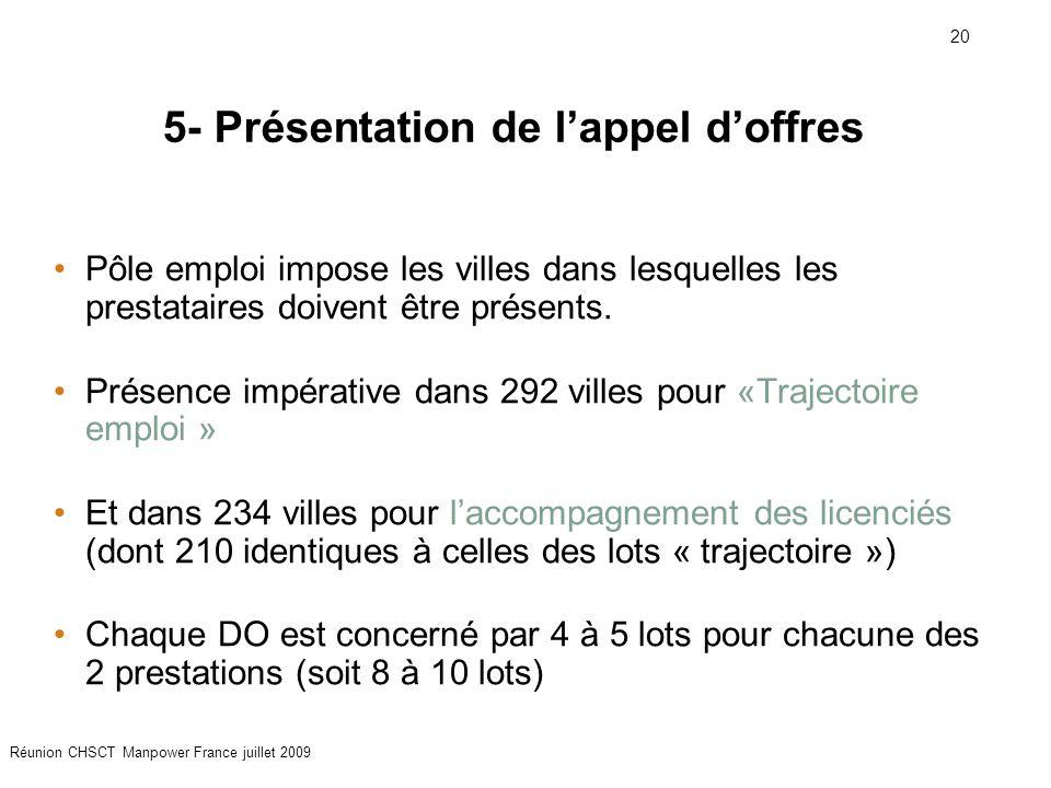 20 Réunion CHSCT Manpower France juillet 2009 5- Présentation de l'appel d'offres Pôle emploi impose les villes dans lesquelles les prestataires doive