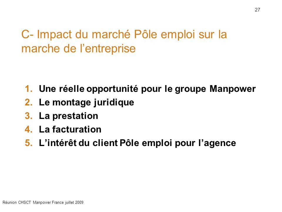 27 Réunion CHSCT Manpower France juillet 2009 C- Impact du marché Pôle emploi sur la marche de l'entreprise 1.Une réelle opportunité pour le groupe Ma