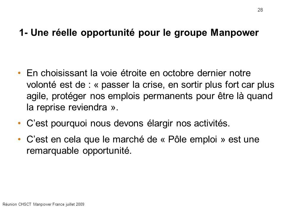 28 Réunion CHSCT Manpower France juillet 2009 1- Une réelle opportunité pour le groupe Manpower En choisissant la voie étroite en octobre dernier notre volonté est de : « passer la crise, en sortir plus fort car plus agile, protéger nos emplois permanents pour être là quand la reprise reviendra ».