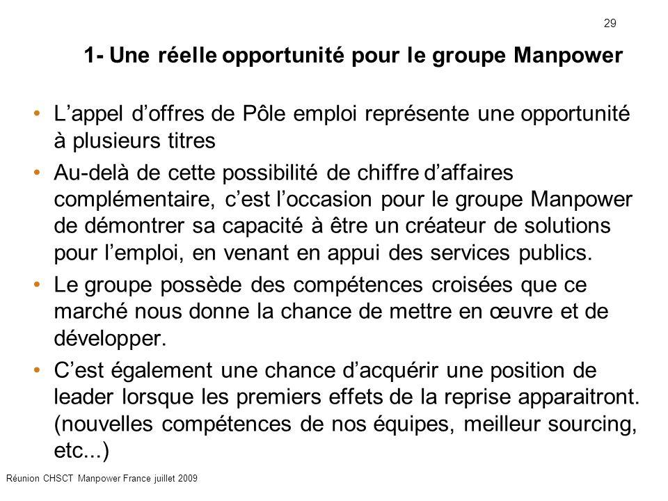 29 Réunion CHSCT Manpower France juillet 2009 1- Une réelle opportunité pour le groupe Manpower L'appel d'offres de Pôle emploi représente une opportu