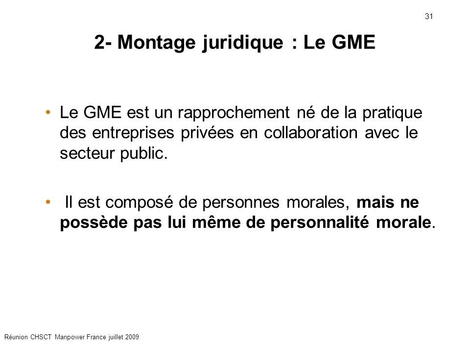 31 Réunion CHSCT Manpower France juillet 2009 2- Montage juridique : Le GME Le GME est un rapprochement né de la pratique des entreprises privées en collaboration avec le secteur public.