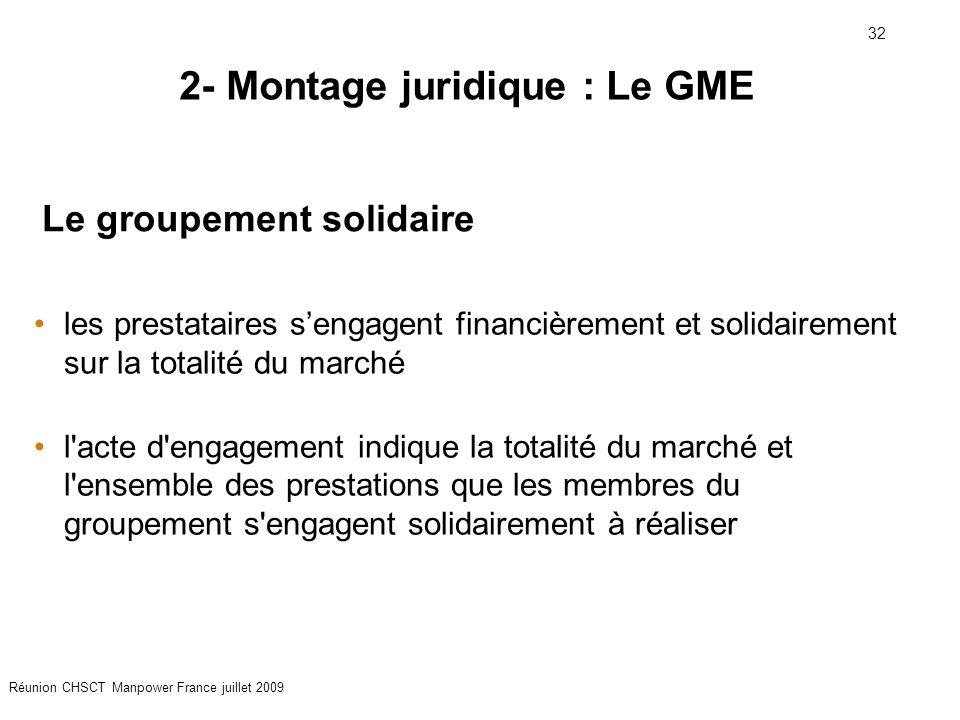 32 Réunion CHSCT Manpower France juillet 2009 2- Montage juridique : Le GME les prestataires s'engagent financièrement et solidairement sur la totalité du marché l acte d engagement indique la totalité du marché et l ensemble des prestations que les membres du groupement s engagent solidairement à réaliser Le groupement solidaire