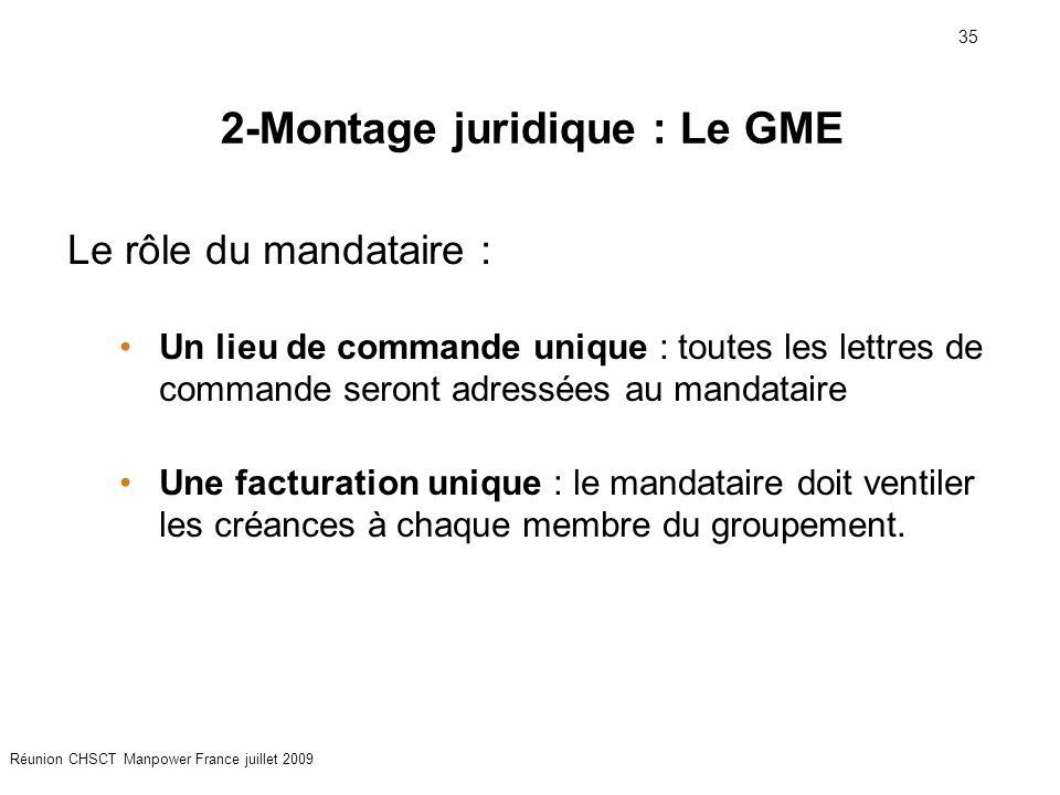 35 Réunion CHSCT Manpower France juillet 2009 2-Montage juridique : Le GME Le rôle du mandataire : Un lieu de commande unique : toutes les lettres de