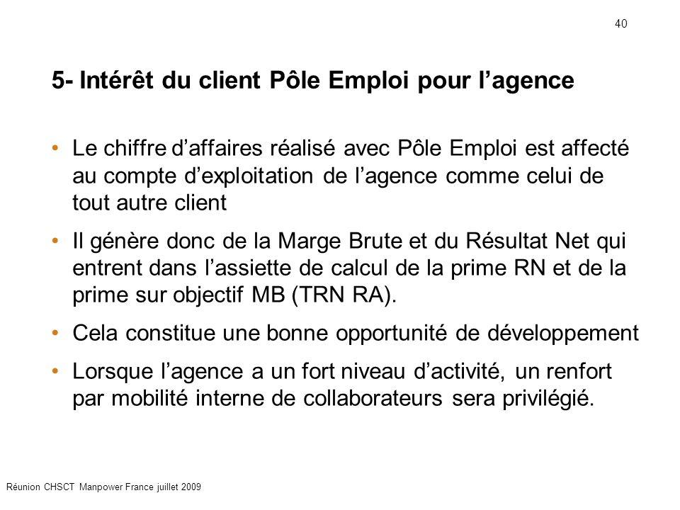 40 Réunion CHSCT Manpower France juillet 2009 5- Intérêt du client Pôle Emploi pour l'agence Le chiffre d'affaires réalisé avec Pôle Emploi est affect