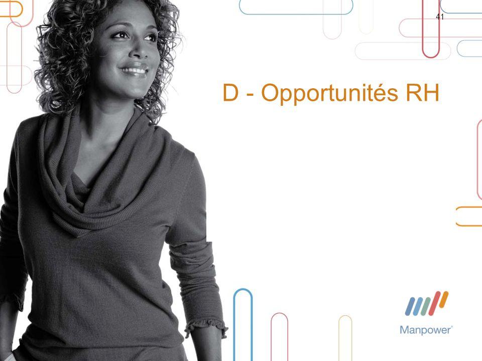 41 D - Opportunités RH