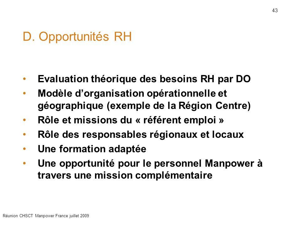 43 Réunion CHSCT Manpower France juillet 2009 D. Opportunités RH Evaluation théorique des besoins RH par DO Modèle d'organisation opérationnelle et gé