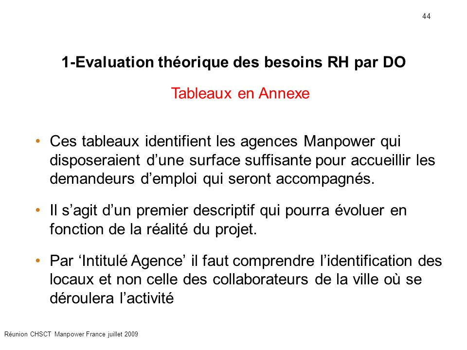 44 Réunion CHSCT Manpower France juillet 2009 1-Evaluation théorique des besoins RH par DO Tableaux en Annexe Ces tableaux identifient les agences Manpower qui disposeraient d'une surface suffisante pour accueillir les demandeurs d'emploi qui seront accompagnés.