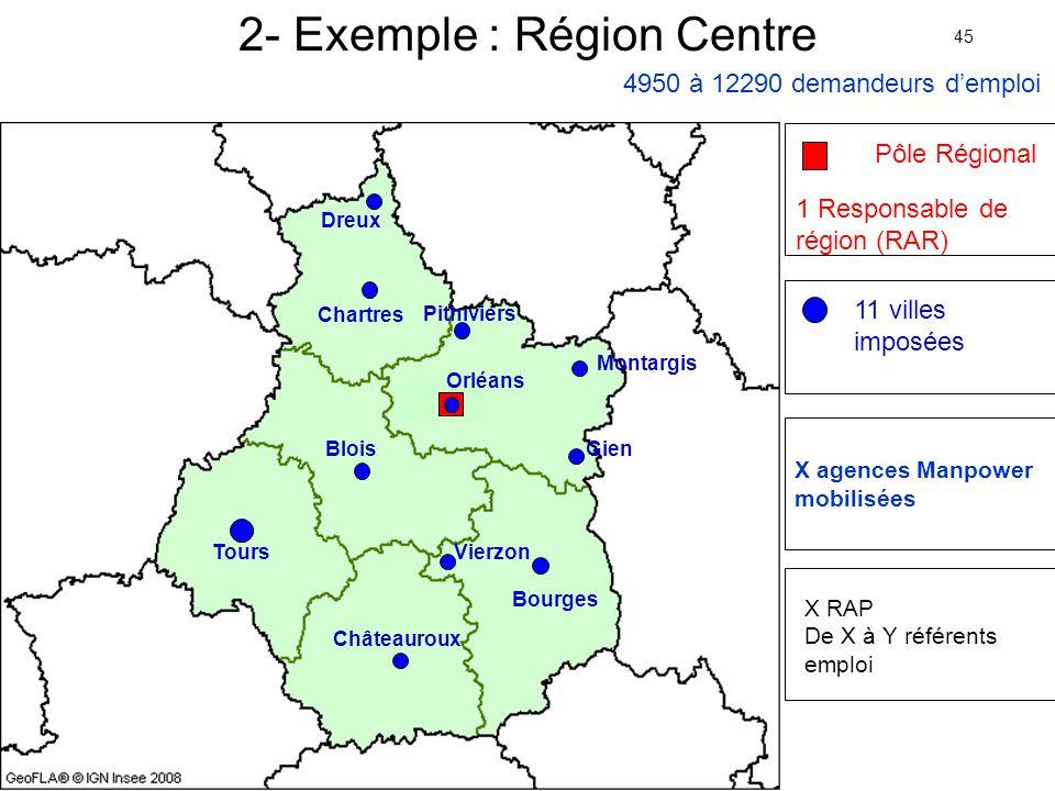 45 Réunion CHSCT Manpower France juillet 2009 2- Exemple : Région Centre Pôle Régional 1 Responsable de région (RAR) Montargis Bourges Châteauroux Tou