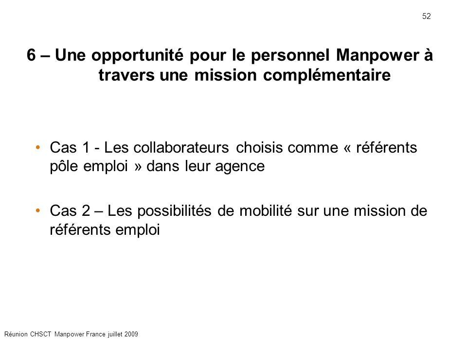 52 Réunion CHSCT Manpower France juillet 2009 6 – Une opportunité pour le personnel Manpower à travers une mission complémentaire Cas 1 - Les collabor