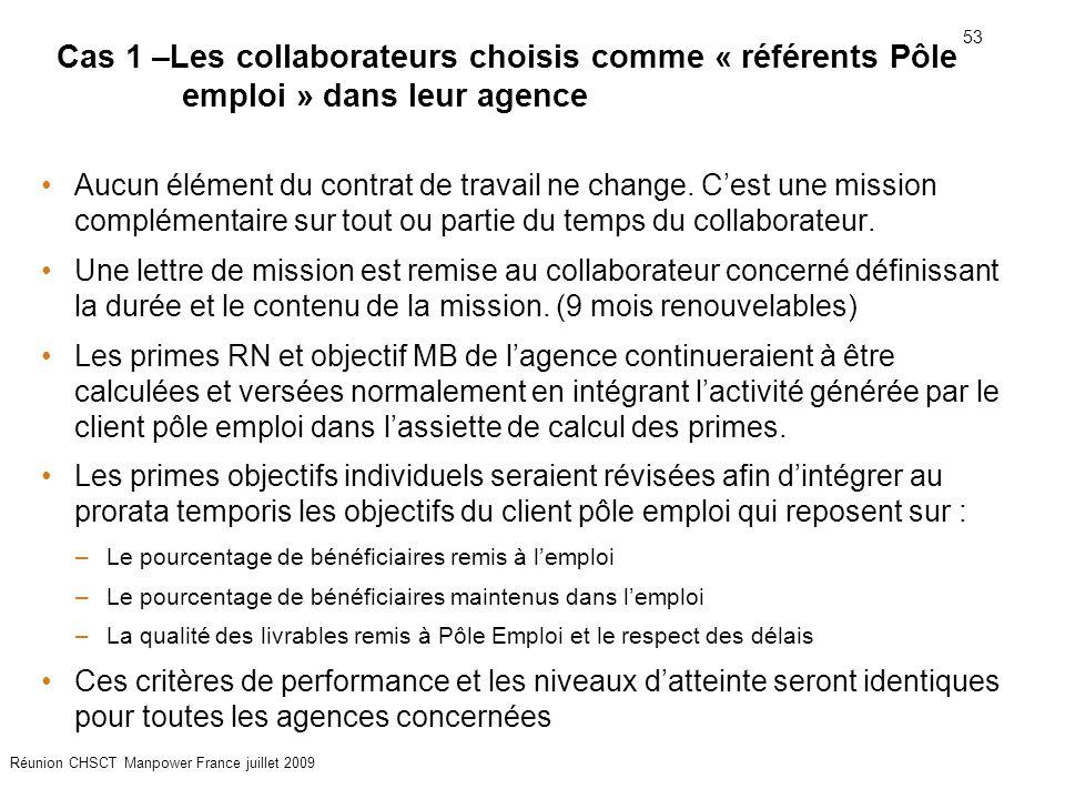 53 Réunion CHSCT Manpower France juillet 2009 Cas 1 –Les collaborateurs choisis comme « référents Pôle emploi » dans leur agence Aucun élément du cont