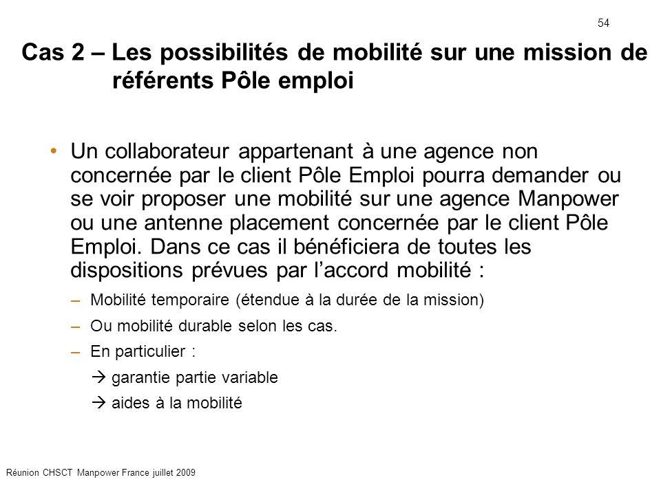 54 Réunion CHSCT Manpower France juillet 2009 Un collaborateur appartenant à une agence non concernée par le client Pôle Emploi pourra demander ou se voir proposer une mobilité sur une agence Manpower ou une antenne placement concernée par le client Pôle Emploi.