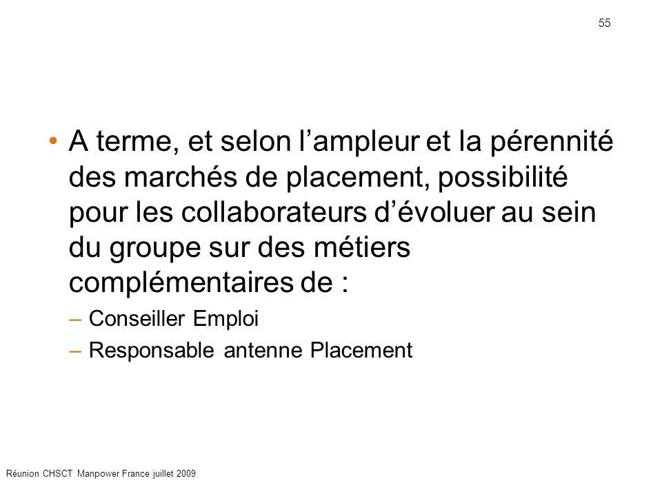 55 Réunion CHSCT Manpower France juillet 2009 A terme, et selon l'ampleur et la pérennité des marchés de placement, possibilité pour les collaborateur